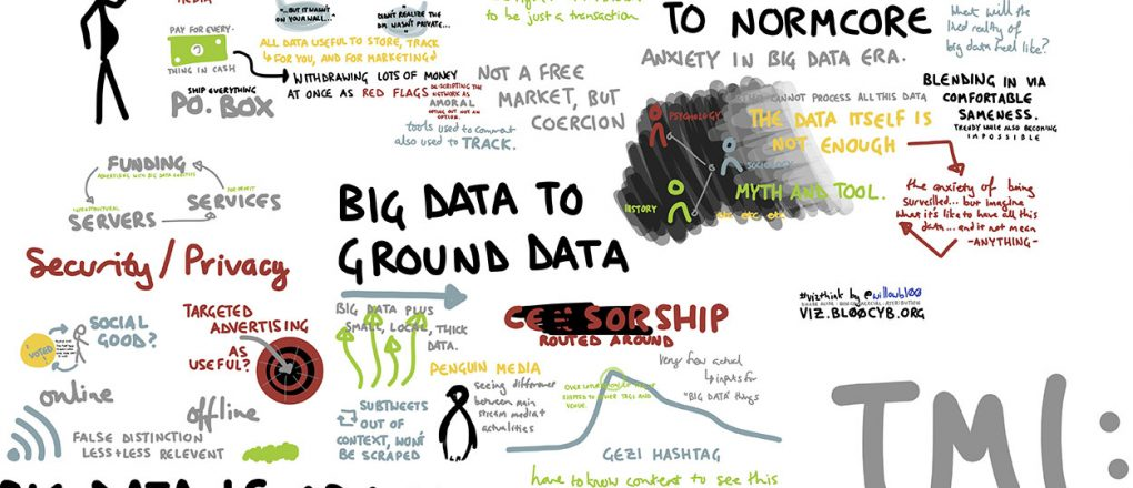 content-marketing-big-data